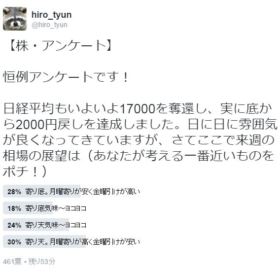20160307